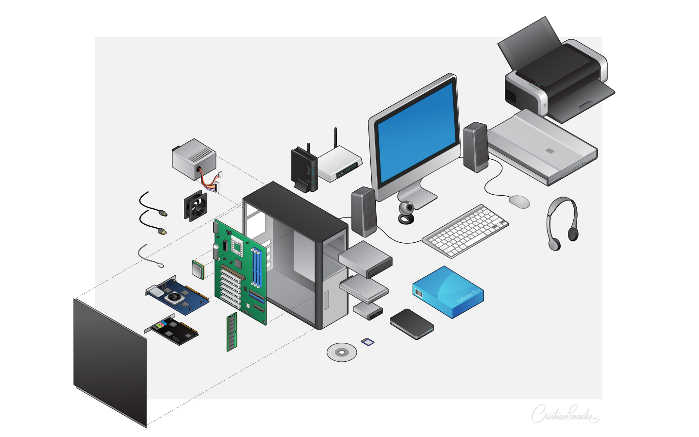 What are the parts of a computer