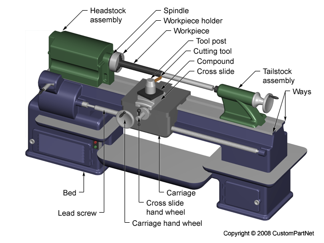 lathe Visual Machining Tools
