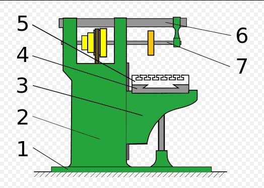 Horizontal Manual Milling Machine