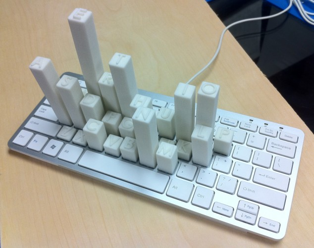 Letters on a computer keyboard