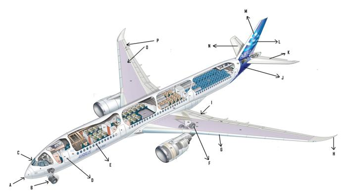 Name the Airplane Part